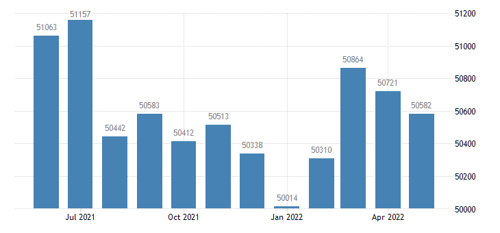 united states civilian labor force in campbell county ky thous of persons m nsa fed data