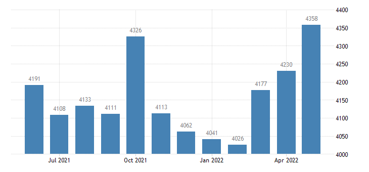 united states civilian labor force in caribou county id thous of persons m nsa fed data