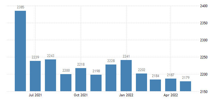 united states civilian labor force in carlisle county ky thous of persons m nsa fed data