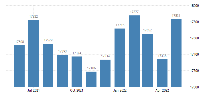 united states civilian labor force in caroline county md thous of persons m nsa fed data
