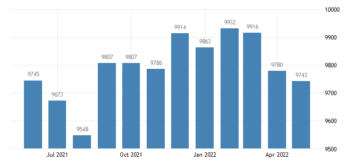 united states civilian labor force in carter county ky thous of persons m nsa fed data
