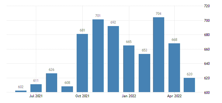 united states civilian labor force in carter county mt thous of persons m nsa fed data