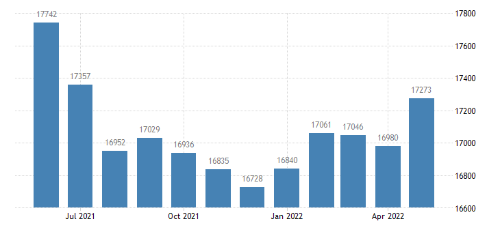 united states civilian labor force in cass county in thous of persons m nsa fed data