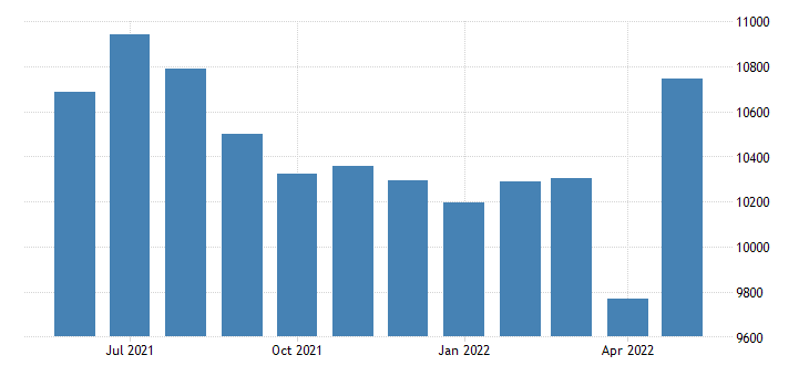 united states civilian labor force in chaffee county co thous of persons m nsa fed data