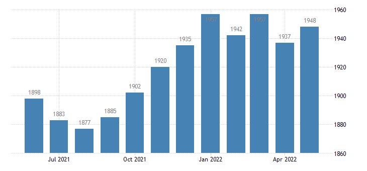 united states civilian labor force in chattahoochee county ga thous of persons m nsa fed data