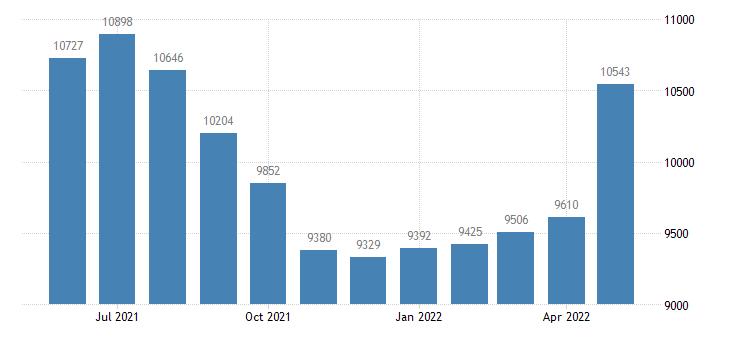 united states civilian labor force in cheboygan county mi thous of persons m nsa fed data
