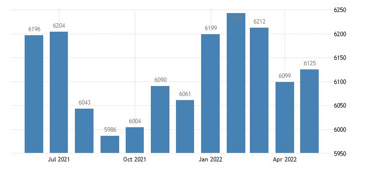 united states civilian labor force in cherokee county ia thous of persons m nsa fed data