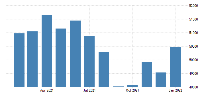 united states civilian labor force in cheyenne wy msa thous of persons m nsa fed data