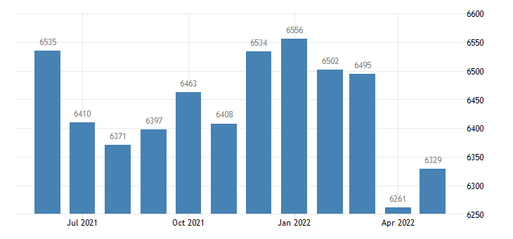 united states civilian labor force in chippewa county mn thous of persons m nsa fed data