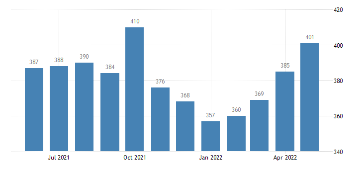 united states civilian labor force in clark county id thous of persons m nsa fed data