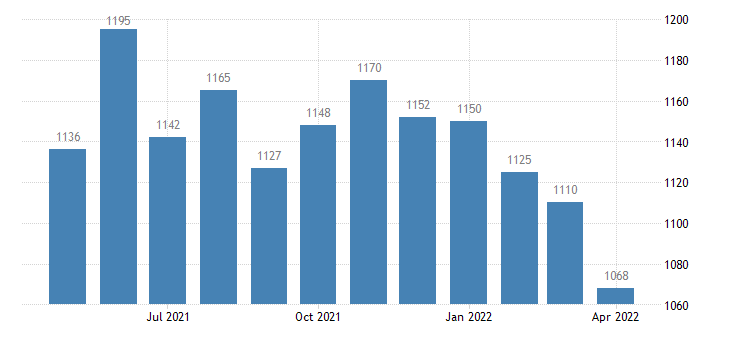 united states civilian labor force in clark county ks thous of persons m nsa fed data