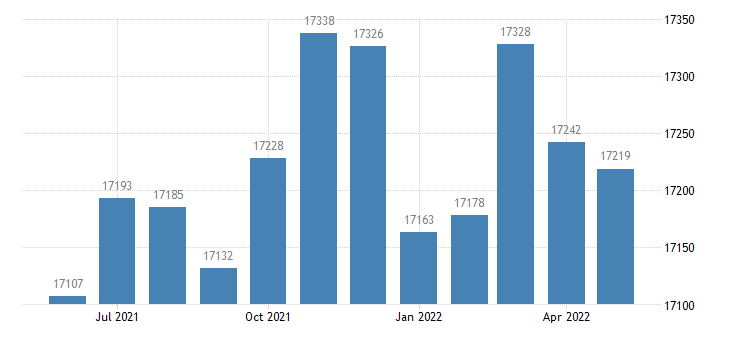 united states civilian labor force in clark county ky thous of persons m nsa fed data