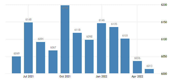 united states civilian labor force in clay county al thous of persons m nsa fed data