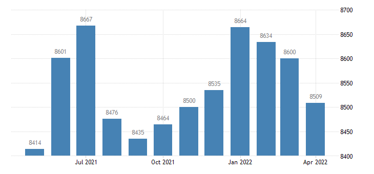 united states civilian labor force in clay county ia thous of persons m nsa fed data
