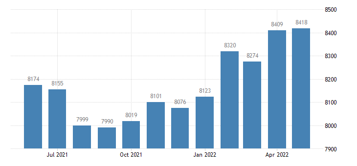 united states civilian labor force in clay county ms thous of persons m nsa fed data