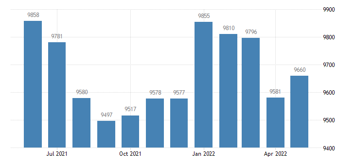 united states civilian labor force in clayton county ia thous of persons m nsa fed data