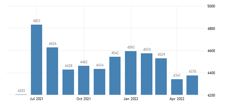 united states civilian labor force in clearwater county mn thous of persons m nsa fed data