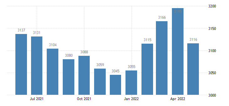 united states civilian labor force in cleveland county ar thous of persons m nsa fed data