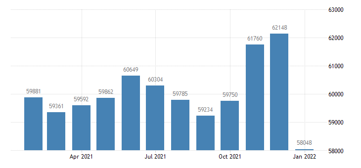 united states civilian labor force in cleveland tn msa thous of persons m nsa fed data