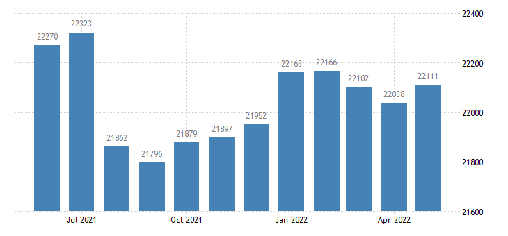 united states civilian labor force in clinton county ia thous of persons m nsa fed data