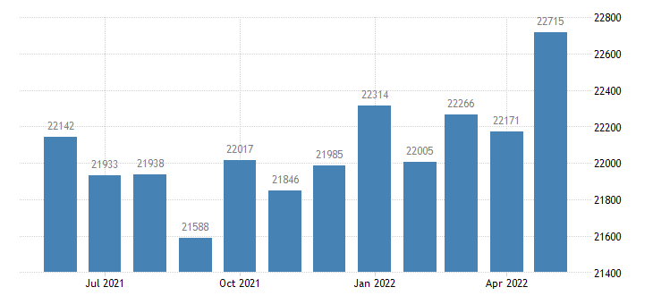 united states civilian labor force in colquitt county ga thous of persons m nsa fed data