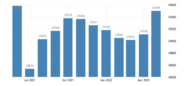 united states civilian labor force in columbia county fl thous of persons m nsa fed data