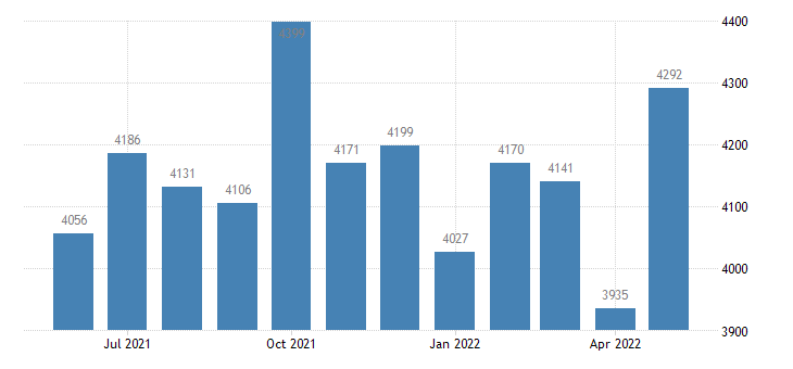 united states civilian labor force in conejos county co thous of persons m nsa fed data