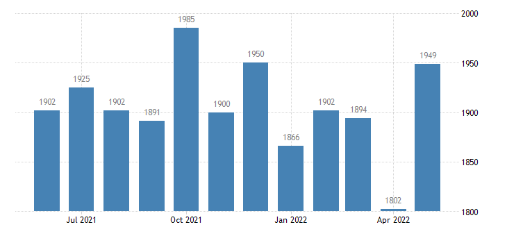 united states civilian labor force in costilla county co thous of persons m nsa fed data