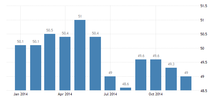 united states civilian labor force in danville va msa thous of persons m nsa fed data