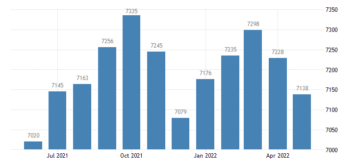 united states civilian labor force in de witt county il thous of persons m nsa fed data