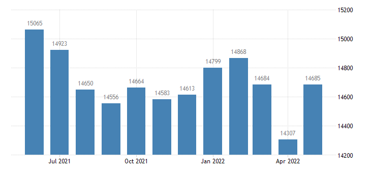 united states civilian labor force in decatur county in thous of persons m nsa fed data