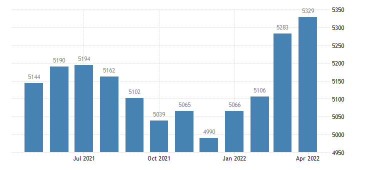 united states civilian labor force in deer lodge county mt thous of persons m nsa fed data