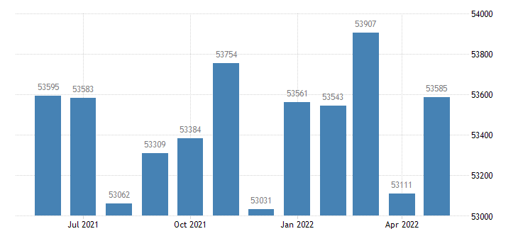 united states civilian labor force in dekalb county il thous of persons m nsa fed data