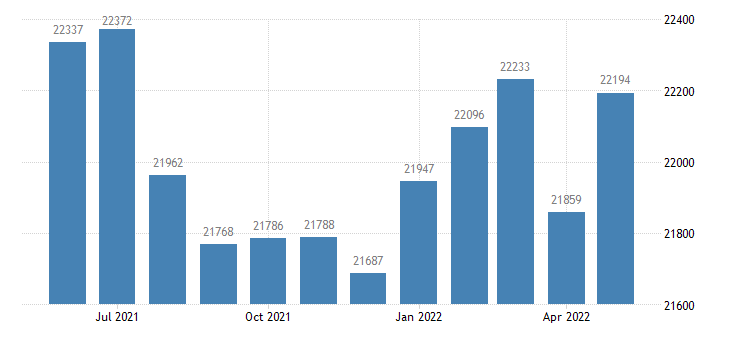 united states civilian labor force in dekalb county in thous of persons m nsa fed data