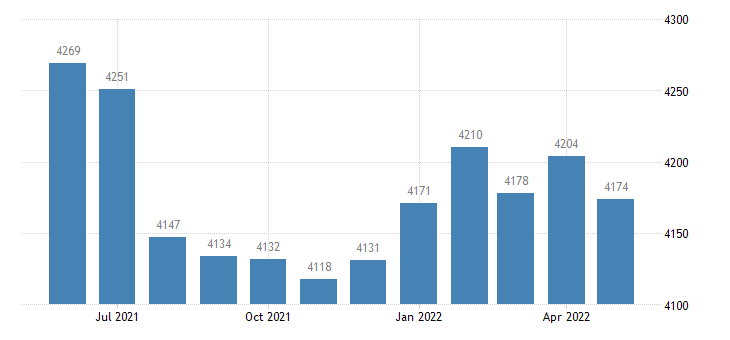united states civilian labor force in dekalb county mo thous of persons m nsa fed data