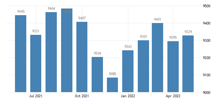 united states civilian labor force in del norte county ca thous of persons m nsa fed data