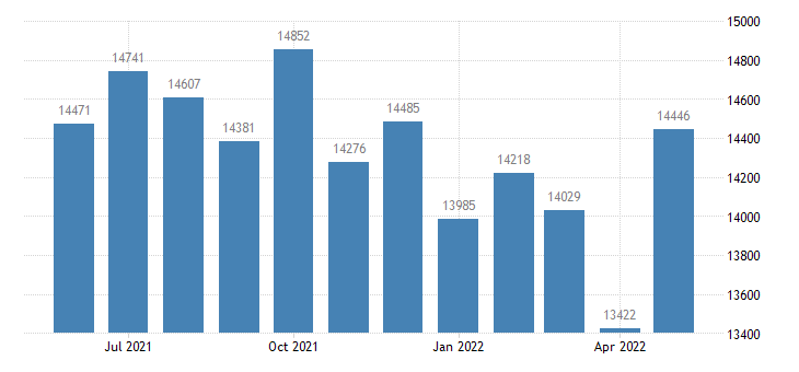 united states civilian labor force in delta county co thous of persons m nsa fed data