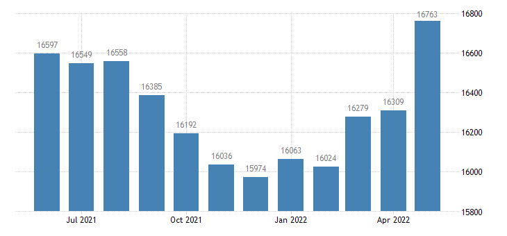 united states civilian labor force in delta county mi thous of persons m nsa fed data