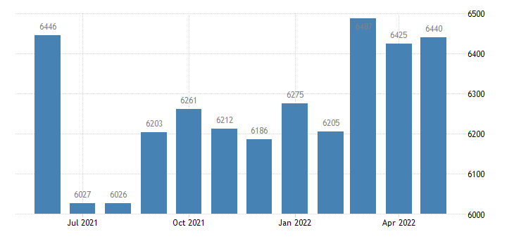 united states civilian labor force in dent county mo thous of persons m nsa fed data