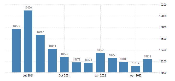 united states civilian labor force in des moines county ia thous of persons m nsa fed data