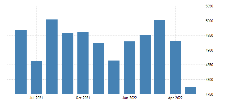 united states civilian labor force in desha county ar thous of persons m nsa fed data