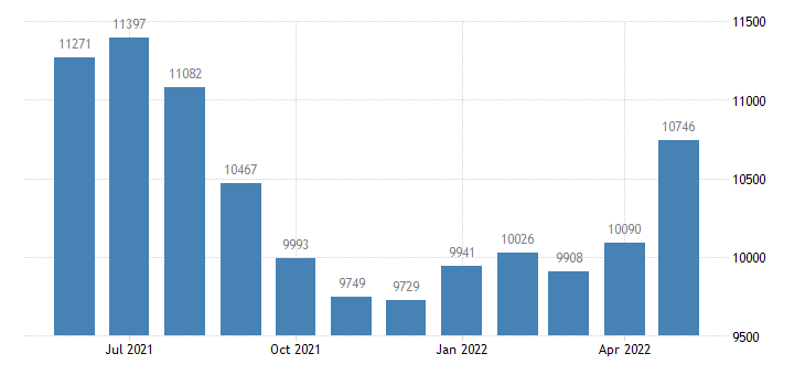 united states civilian labor force in dickinson county ia thous of persons m nsa fed data