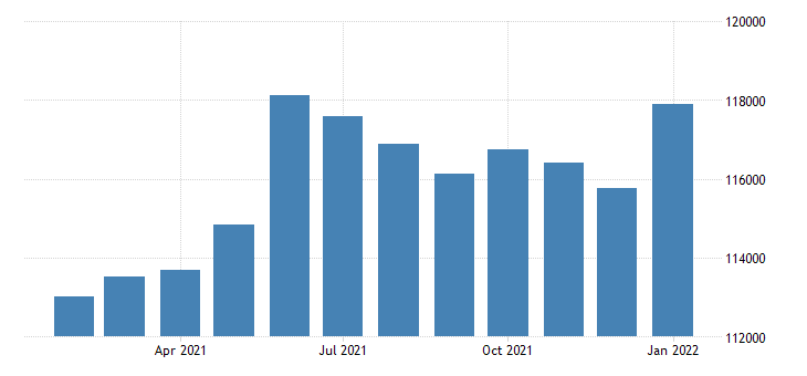 united states civilian labor force in elkhart goshen in msa thous of persons m nsa fed data