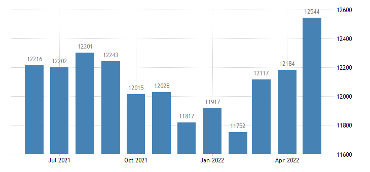 united states civilian labor force in elmore county id thous of persons m nsa fed data