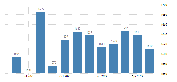 united states civilian labor force in fallon county mt thous of persons m nsa fed data