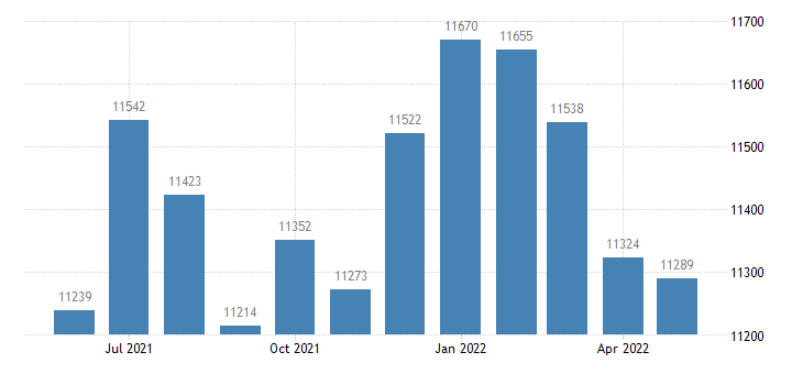 united states civilian labor force in fillmore county mn thous of persons m nsa fed data