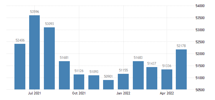 united states civilian labor force in flathead county mt thous of persons m nsa fed data