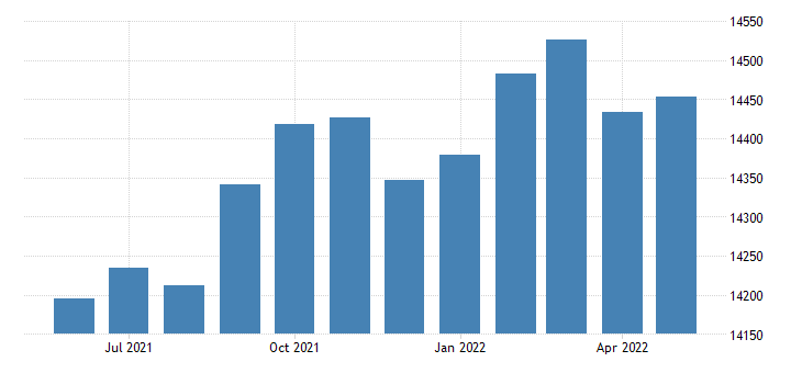 united states civilian labor force in franklin county al thous of persons m nsa fed data