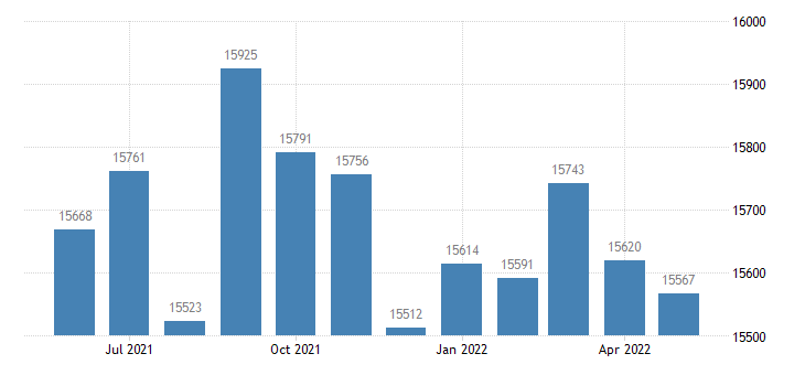 united states civilian labor force in franklin county il thous of persons m nsa fed data