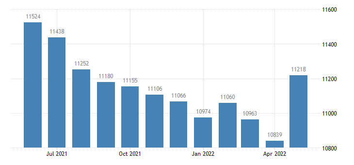 united states civilian labor force in franklin county in thous of persons m nsa fed data